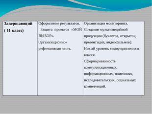 Завершающий ( 11класс) Оформление результатов. Защита проектов «МОЙ ВЫБОР». О