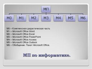 МП по информатике. М0 – Комплексная дидактическая часть М1 – Microsoft Office