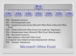 Microsoft Office Excel УЭ0 – Входной контроль УЭ1 – Интегрирующая цель УЭ2 –