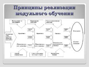 Принципы реализации модульного обучения