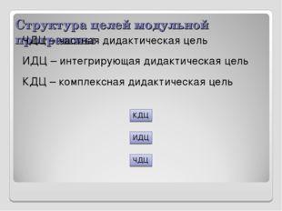 Структура целей модульной программы ЧДЦ – частная дидактическая цель ИДЦ – ин