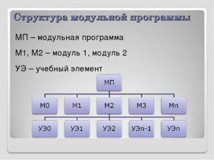 Структура модульной программы МП – модульная программа М1, М2 – модуль 1, мод