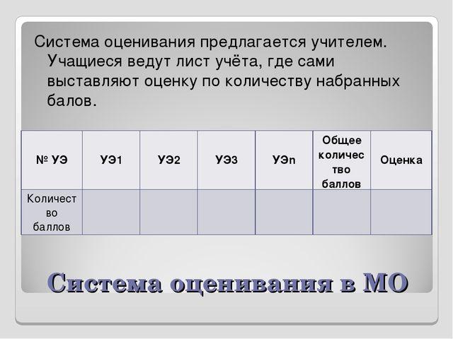 Система оценивания в МО Система оценивания предлагается учителем. Учащиеся ве...