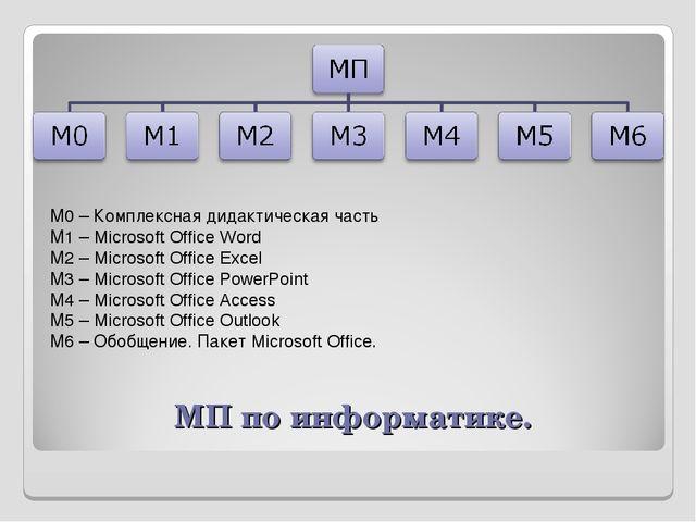 МП по информатике. М0 – Комплексная дидактическая часть М1 – Microsoft Office...