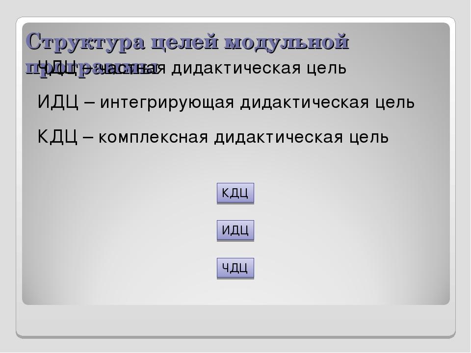 Структура целей модульной программы ЧДЦ – частная дидактическая цель ИДЦ – ин...