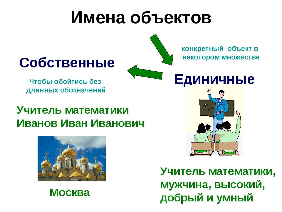 Имена объектов Единичные Учитель математики, мужчина, высокий, добрый и умный...