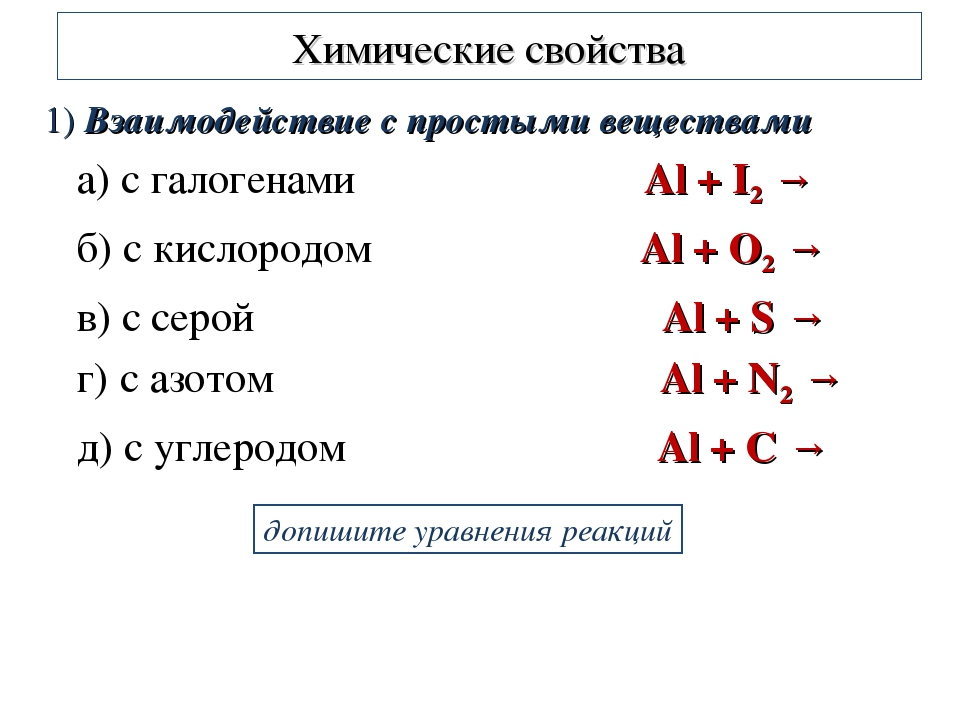 Химические свойства 1) Взаимодействие с простыми веществами а) с галогенами...