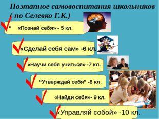 """Поэтапное самовоспитания школьников ( по Селевко Г.К.) """" «Познай себя» - 5 кл"""