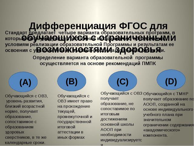 Дифференциация ФГОС для обучающихся с ограниченными возможностями здоровья С...