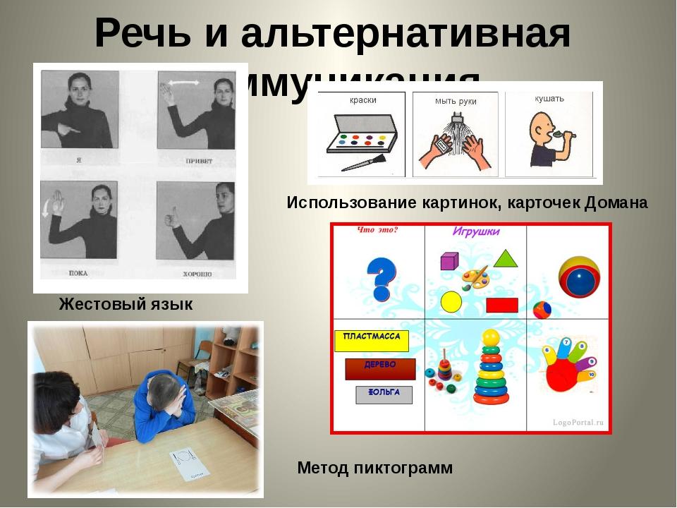 Речь и альтернативная коммуникация Жестовый язык Использование картинок, карт...