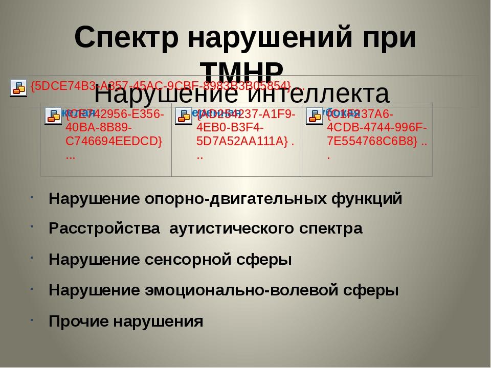 Спектр нарушений при ТМНР Нарушение опорно-двигательных функций Расстройства...