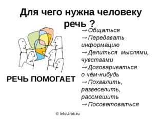 Для чего нужна человеку речь ? © InfoUrok.ru  Общаться  Передавать информа