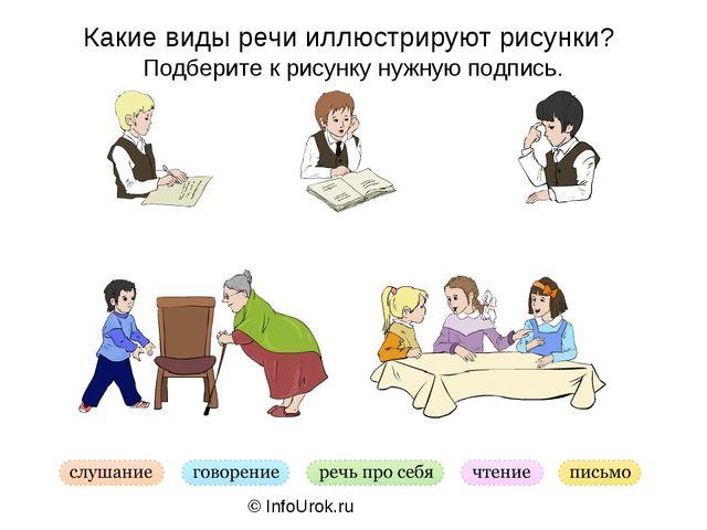 © InfoUrok.ru Какие виды речи иллюстрируют рисунки? Подберите к рисунку нужну...
