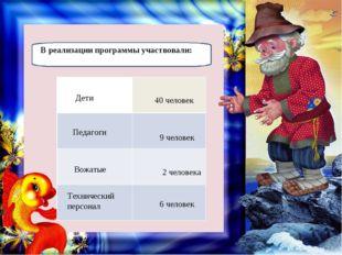 Ре В реализации программы участвовали: Дети 40 человек Педагоги 9 человек Вож