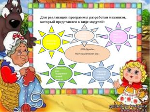 ЛДП«Дружба» МОУ« Шараповская СШ» Для реализации программы разработан механизм