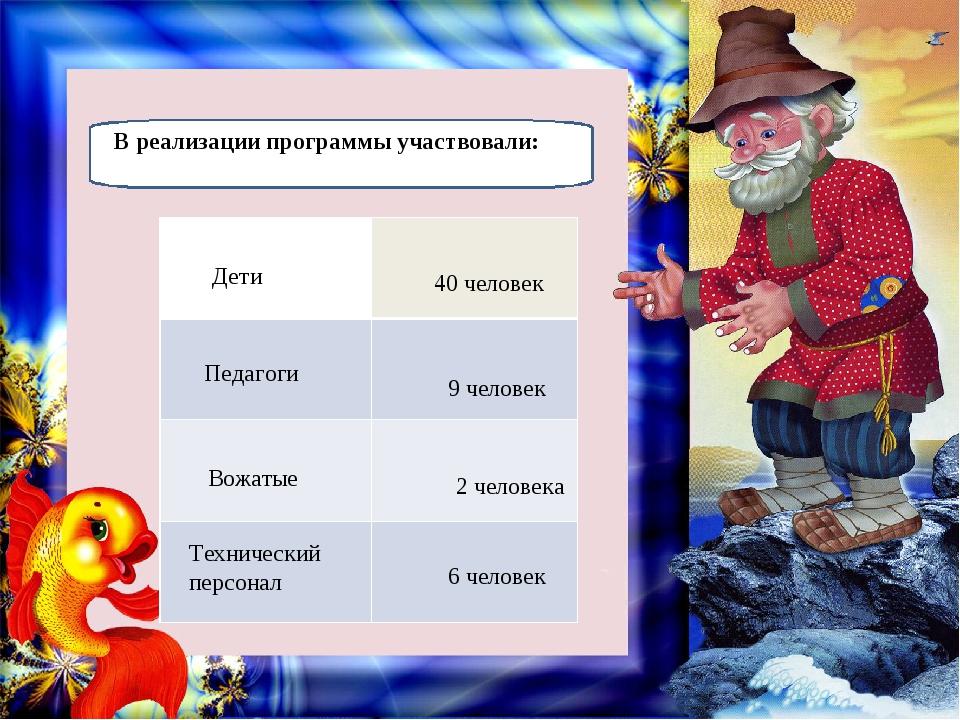 Ре В реализации программы участвовали: Дети 40 человек Педагоги 9 человек Вож...