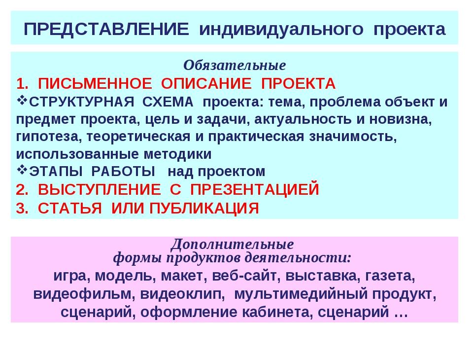 ПРЕДСТАВЛЕНИЕ индивидуального проекта Дополнительные формы продуктов деятельн...