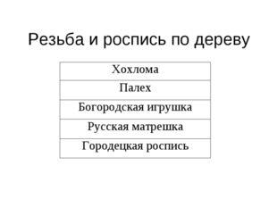 Резьба и роспись по дереву Хохлома Палех Богородская игрушка Русская матрешка