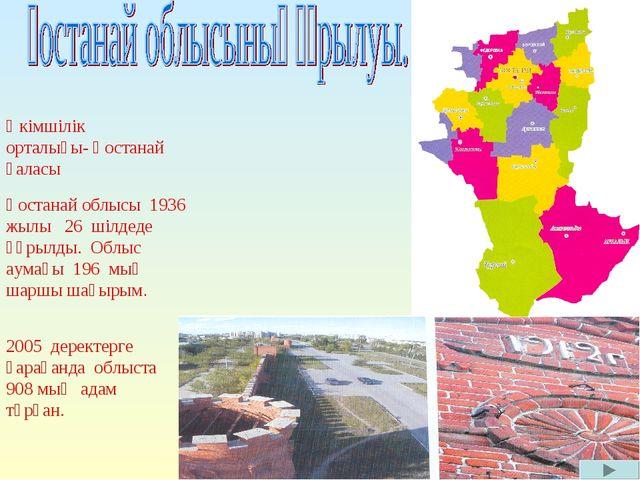 Қостанай облысы 1936 жылы 26 шілдеде құрылды. Облыс аумағы 196 мың шаршы шақы...