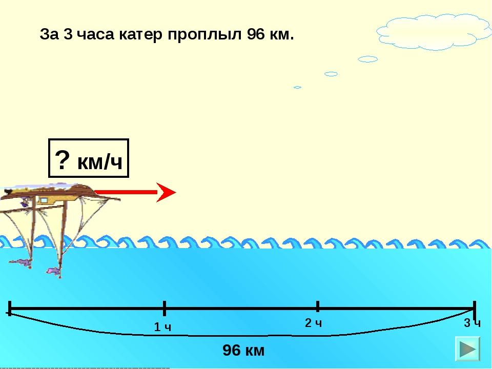 ? км/ч За 3 часа катер проплыл 96 км. 1 ч 3 ч 2 ч 96 км