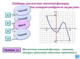 Найдите множество значений функции, график которой изображен на рисунке. у х