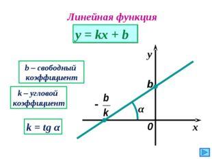 Линейная функция y = kx + b k – угловой коэффициент b x y α 0 b – свободный к