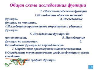 Общая схема исследования функции 1. Область определения функции. 2.Исследован