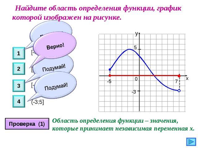 [-3;5] 0 х у 7 -5 [-5;7) [-5;7] (-3;5] Найдите область определения функции, г...