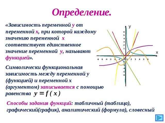 Определение. «Зависимость переменной y от переменной x, при которой каждому...