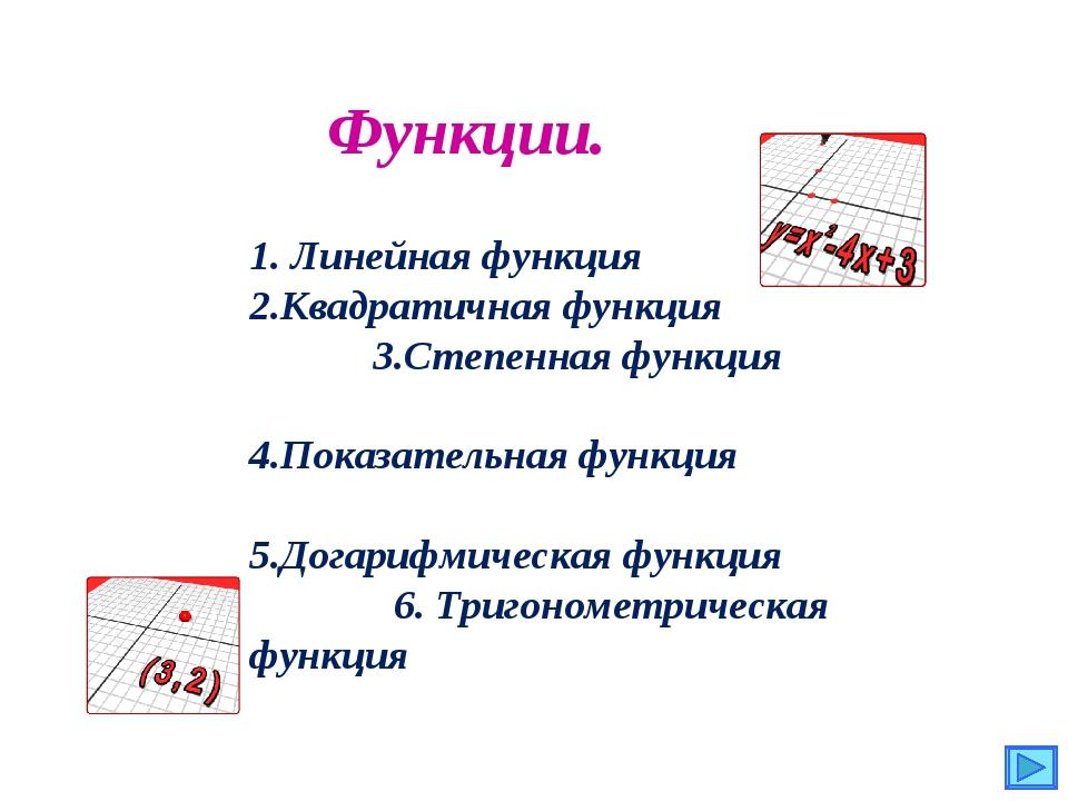 Функции. 1. Линейная функция 2.Квадратичная функция 3.Степенная функция 4.Пок...