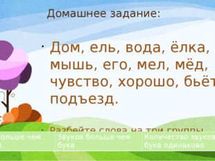 Домашнее задание: Дом, ель, вода, ёлка, мышь, его, мел, мёд, чувство, хорошо,