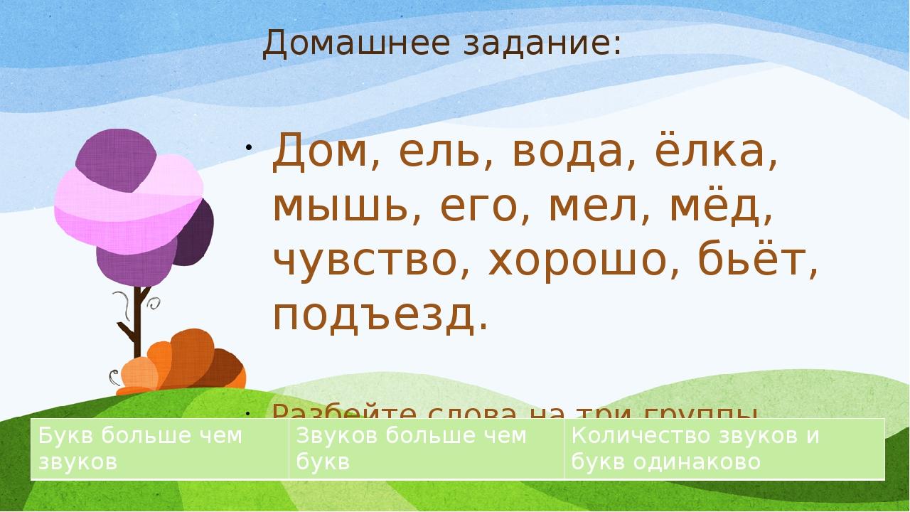 Домашнее задание: Дом, ель, вода, ёлка, мышь, его, мел, мёд, чувство, хорошо,...