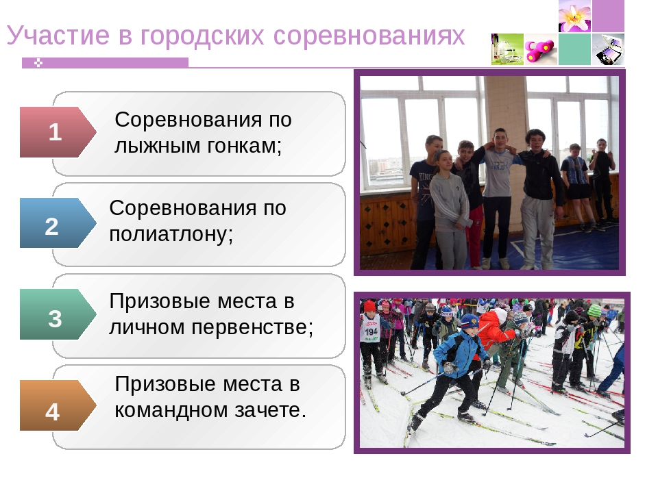 Участие в городских соревнованиях Соревнования по лыжным гонкам;