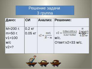 Решение задачи 3 группа Дано: СИ Анализ: Решение: M=200г. m=50г. v1=100м/с v2