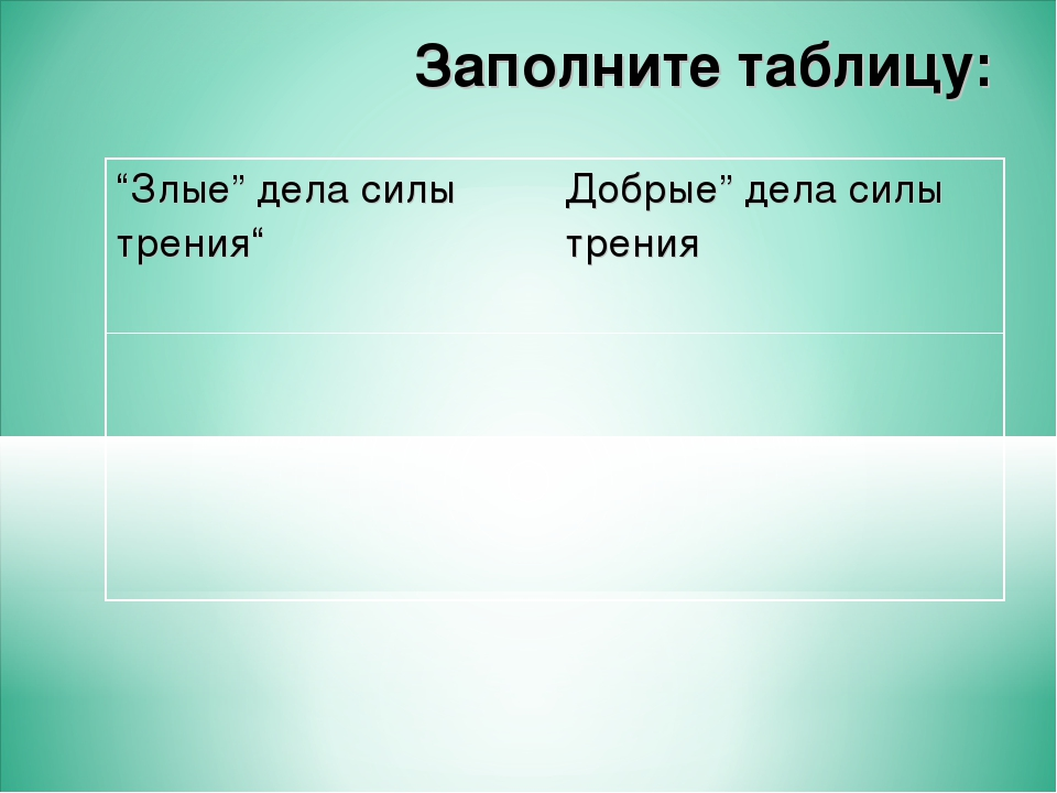 """Заполните таблицу: """"Злые"""" дела силы трения""""Добрые"""" дела силы трения"""
