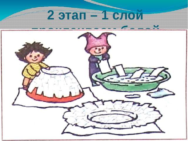2 этап – 1 слой проклеиваем белой бумагой на воду