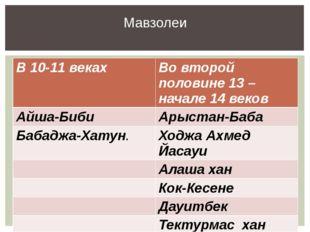 Мавзолеи В 10-11 веках Во второй половине 13 – начале 14 веков Айша-Биби Арыс