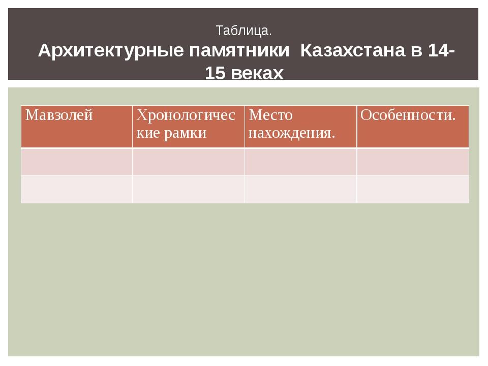 Таблица. Архитектурные памятники Казахстана в 14-15 веках Мавзолей Хронологич...