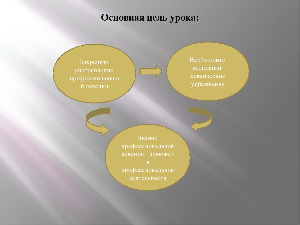 Основная цель урока: Закрепить употребление профессиональной лексики Необходи...