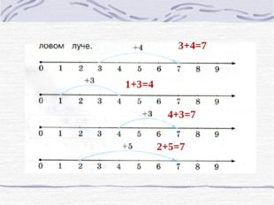 3+4=7 1+3=4 4+3=7 2+5=7