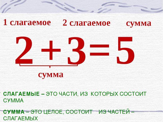 3 = 5 1 слагаемое 2 слагаемое сумма 2 + сумма СЛАГАЕМЫЕ – ЭТО ЧАСТИ, ИЗ КОТОР...