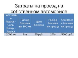 Затраты на проезд на собственном автомобиле Расстояние Яранск - Соль-Илецк -