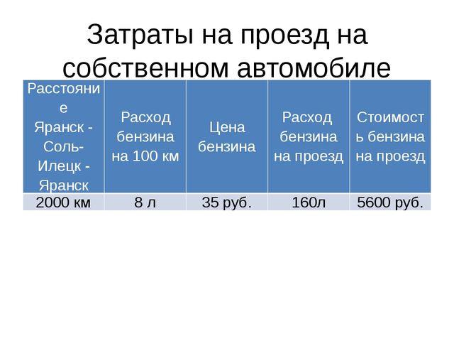 Затраты на проезд на собственном автомобиле Расстояние Яранск - Соль-Илецк -...