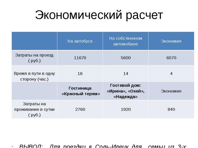 Экономический расчет ВЫВОД: Для поездки в Соль-Илецк для семьи из 3-х человек...