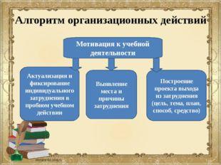Алгоритм организационных действий Мотивация к учебной деятельности Актуализац