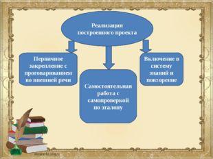 Реализация построенного проекта Первичное закрепление с проговариванием во в