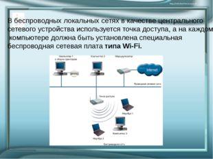 В беспроводных локальных сетях в качестве центрального сетевого устройства ис