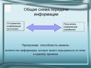 Общая схема передачи информации Пропускная способность канала - количество ин