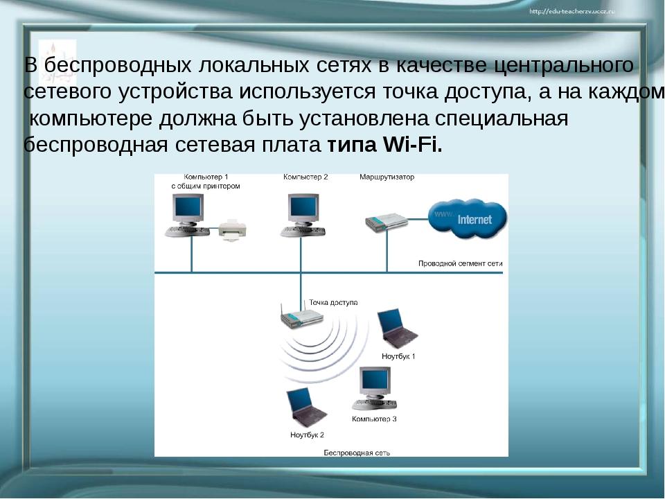 В беспроводных локальных сетях в качестве центрального сетевого устройства ис...