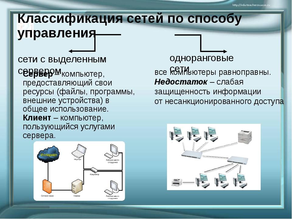 Классификация сетей по способу управления одноранговые сети. сети с выделенны...